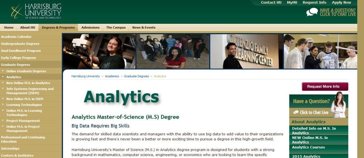 Harrisburg University of Science and Technology, M.S. in Analytics