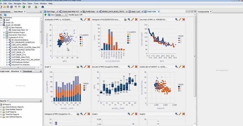 Oracle Data Mining ODM - Compare Reviews, Features, Pricing