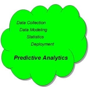 Predictive Analytics Quadrant_1