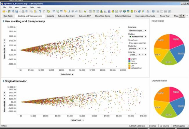 TIBCO Spotfire - Compare Reviews, Features, Pricing in 2019 - PAT