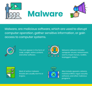 Top Free Malware Removal Software