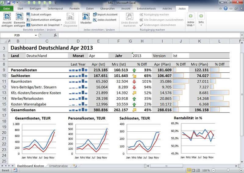business intelligence predictive analytics pdf