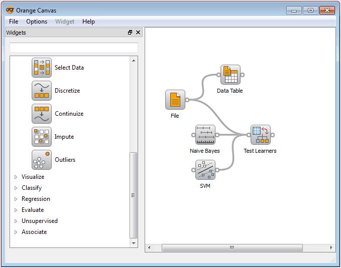 Orange- Tree view of Orange widgets