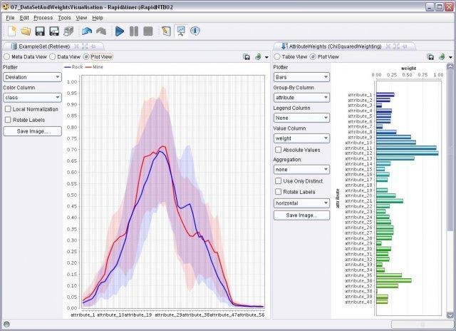 RapidMiner Text Analytics