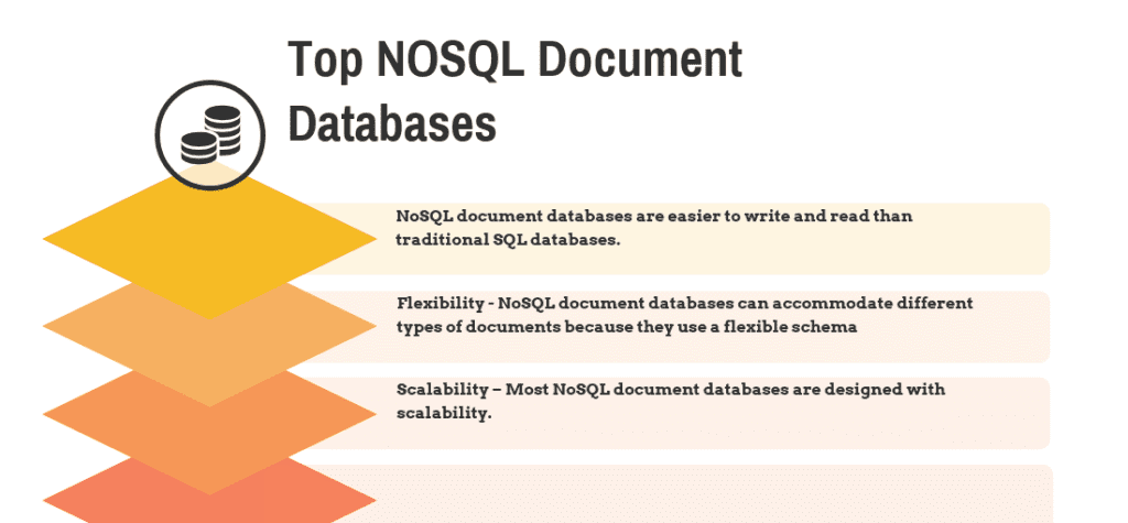Top 12 NoSQL Document Databases - Compare Reviews, Features