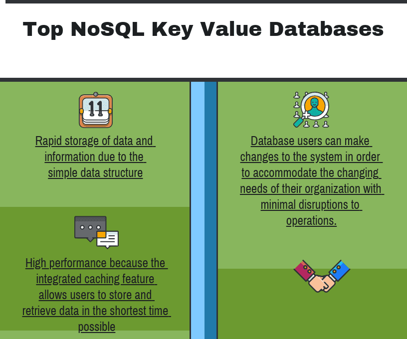 Top 8 NoSQL Key Value Databases - Compare Reviews, Features