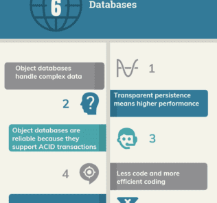 Top Object Databases