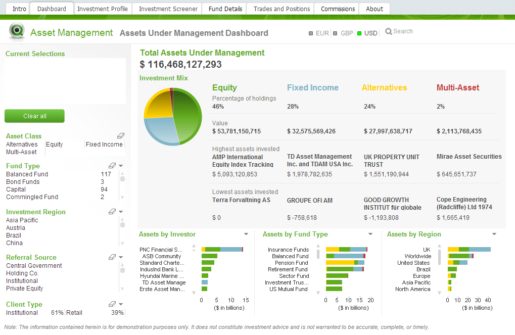 150 Open Source, Free and Top Dashboard Software - Compare Reviews