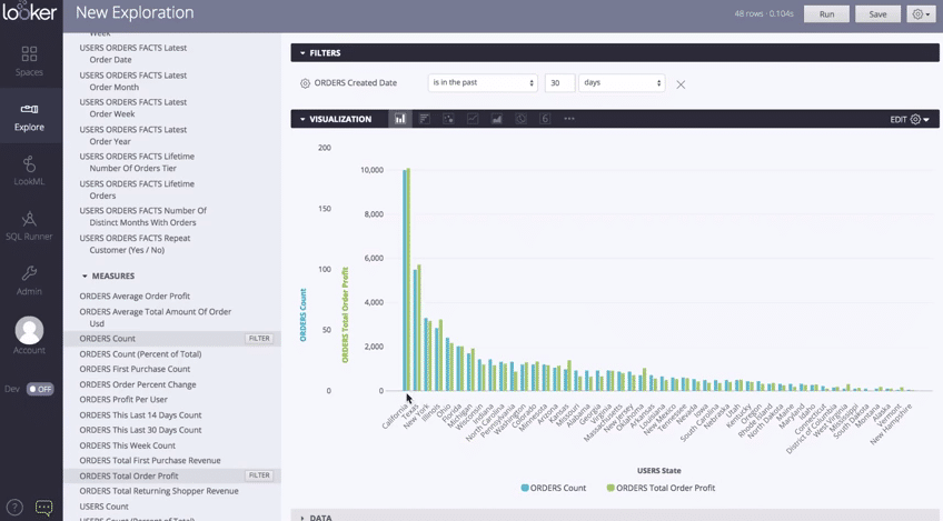 Looker Data Exploration Platform to visualize data in real time