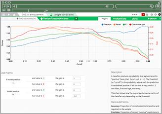 Dataiku Data Science Studio integrated with Apache Spark