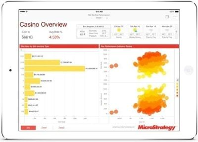 MicroStrategy for Enterprise Data Discovery, Analytics, and Mobile
