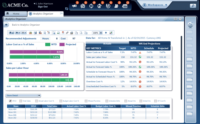 Kronos Workforce Central - Compare Reviews, Features, Pricing in