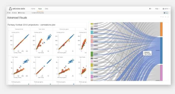 Arcadia Data Instant