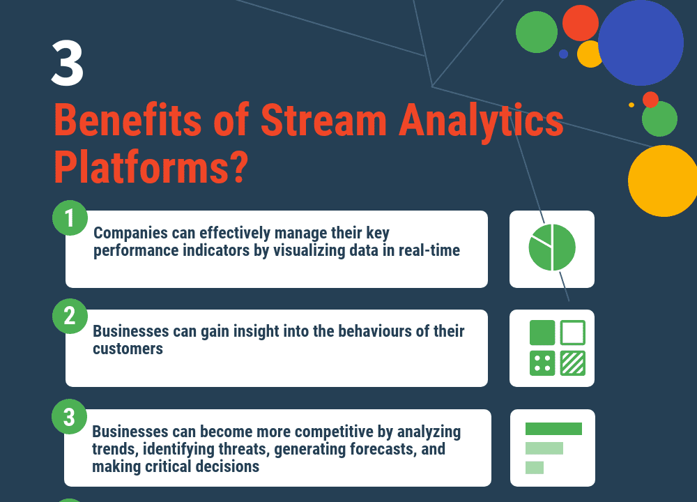 Top 20 Free, Open Source and Premium Stream Analytics Platforms