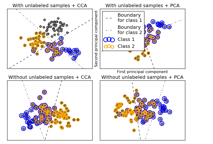 Scikit-learn - Compare Reviews, Features, Pricing in 2019 - PAT