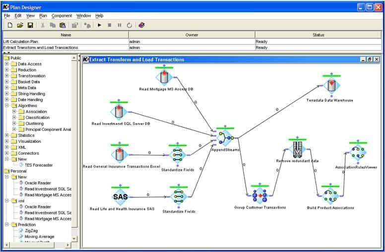 think-enterprise-data-miner