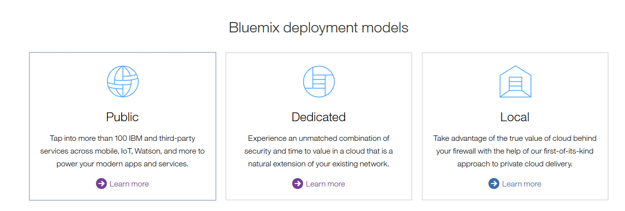 IBM Bluemix Cloud - Compare Reviews, Features, Pricing in