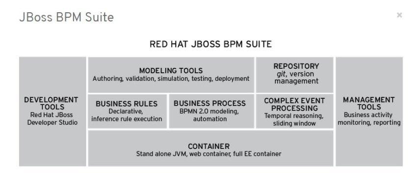 red-hat-jboss-bpm-suite