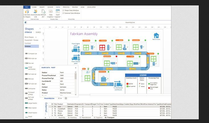 Visio - Compare Reviews, Features, Pricing in 2019 - PAT RESEARCH