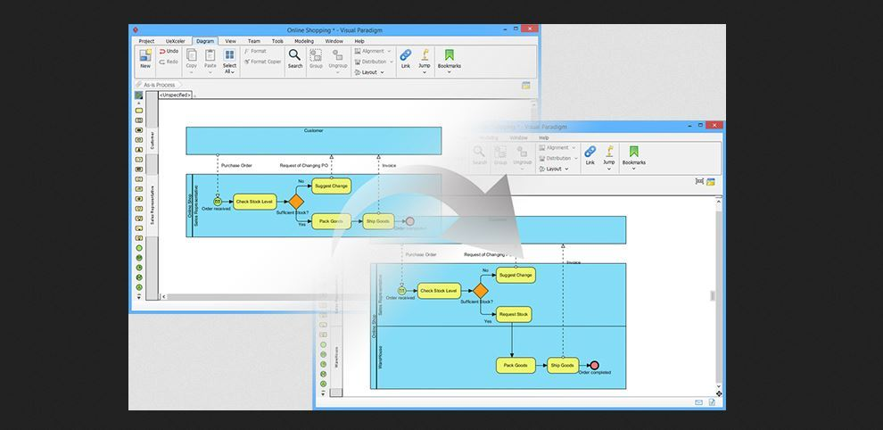40 Open Source, Free and Top Unified Modeling Language (UML) Tools