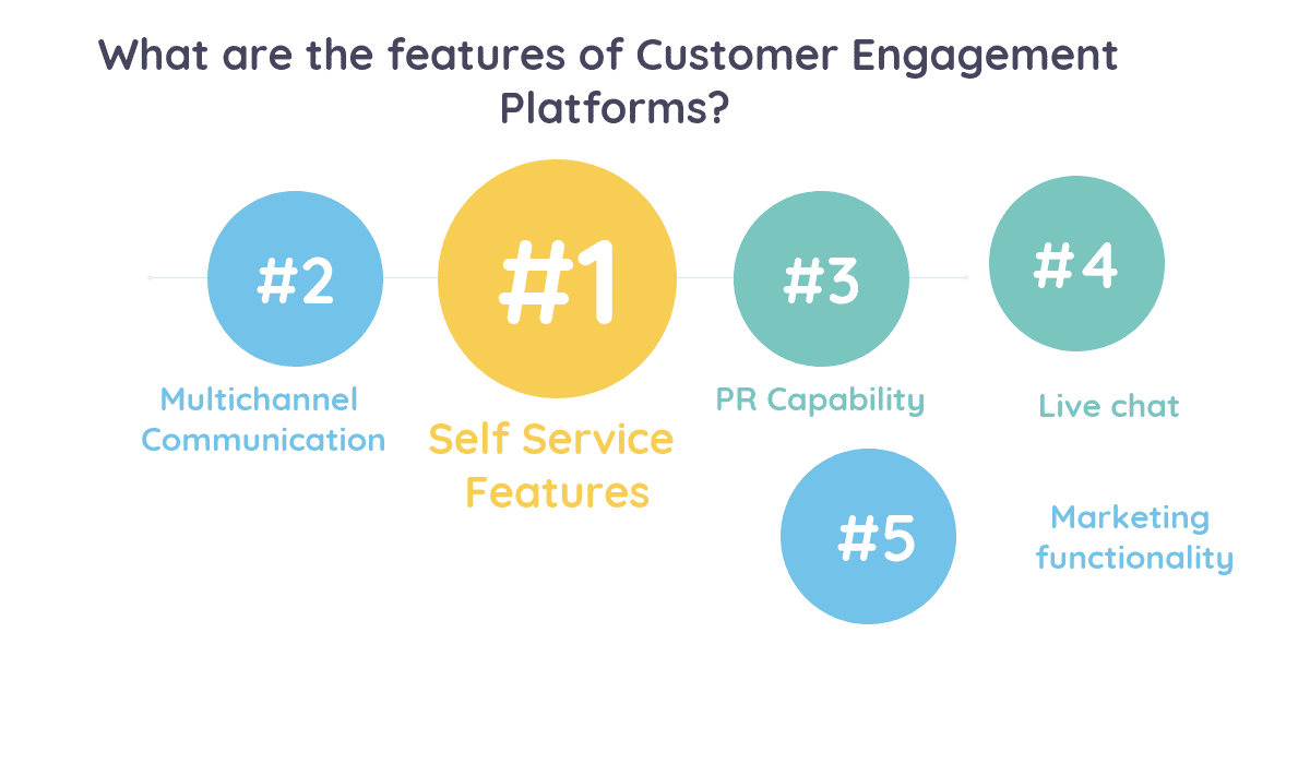 What are the features of Customer Engagement Platforms?