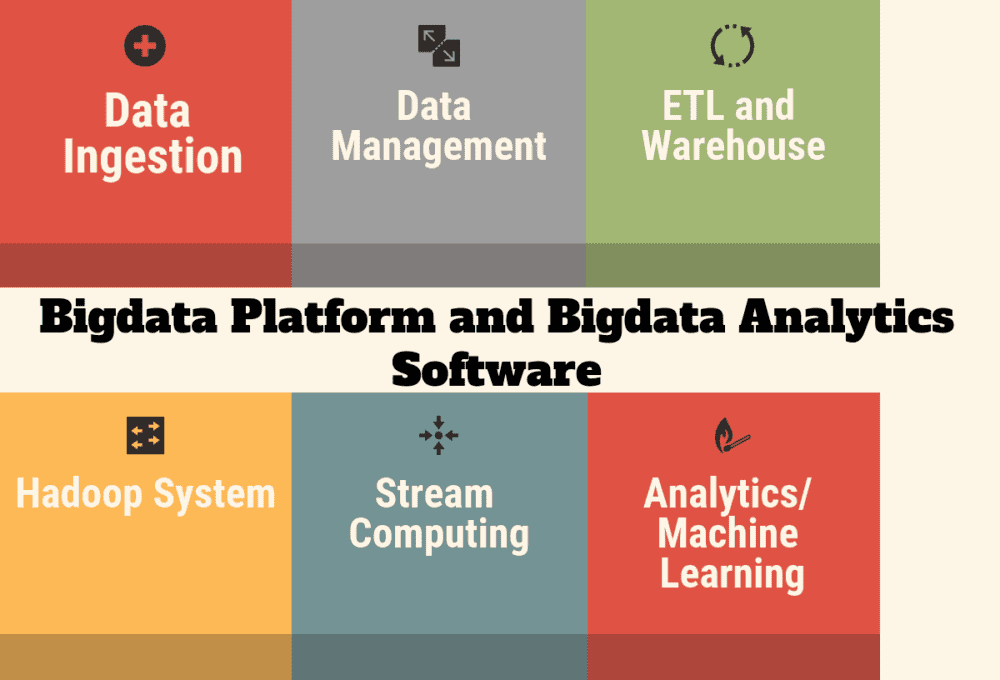 Top 53 Bigdata Platforms and Bigdata Analytics Software - Compare