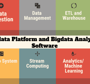 Bigdata Platform and Bigdata Analytics Software