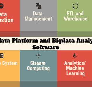 Bigdata Platform and Bigdata Analytics Software