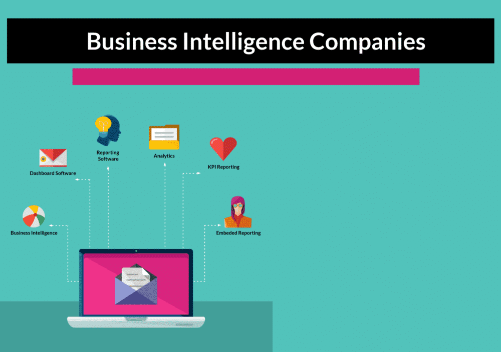 Top 53 Business Intelligence Companies - Compare Reviews