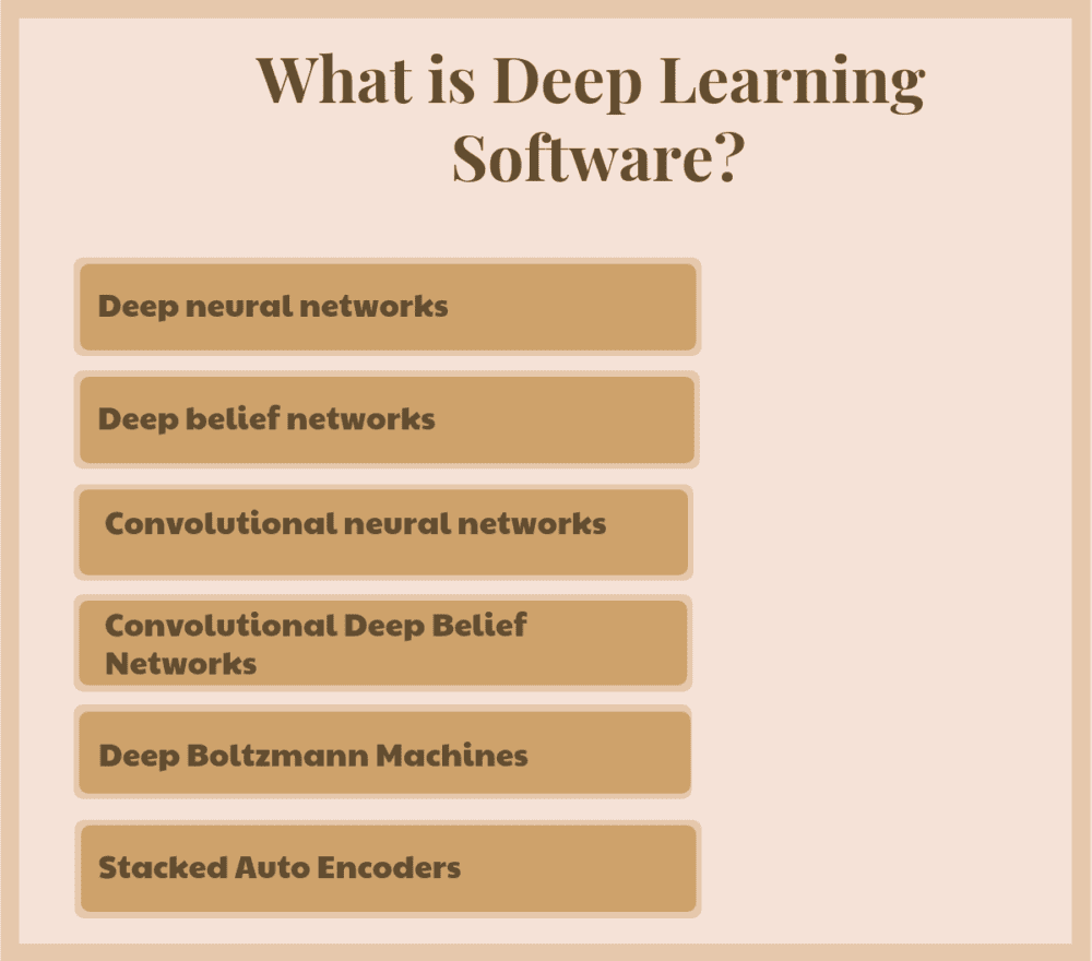 What is Deep Learning Software