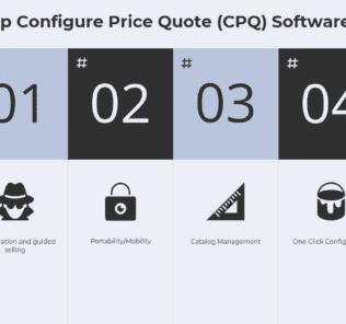 Top Configure Price Quote (CPQ) Software