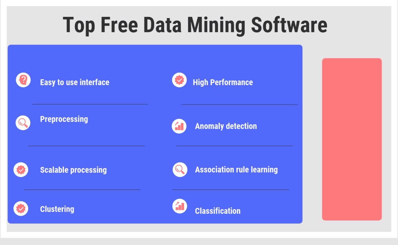 Top Free Data Mining Software