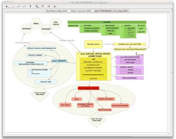29 Free Top Mind Mapping Software In 2020 Reviews Features Pricing Comparison Pat Research B2b Reviews Buying Guides Best Practices