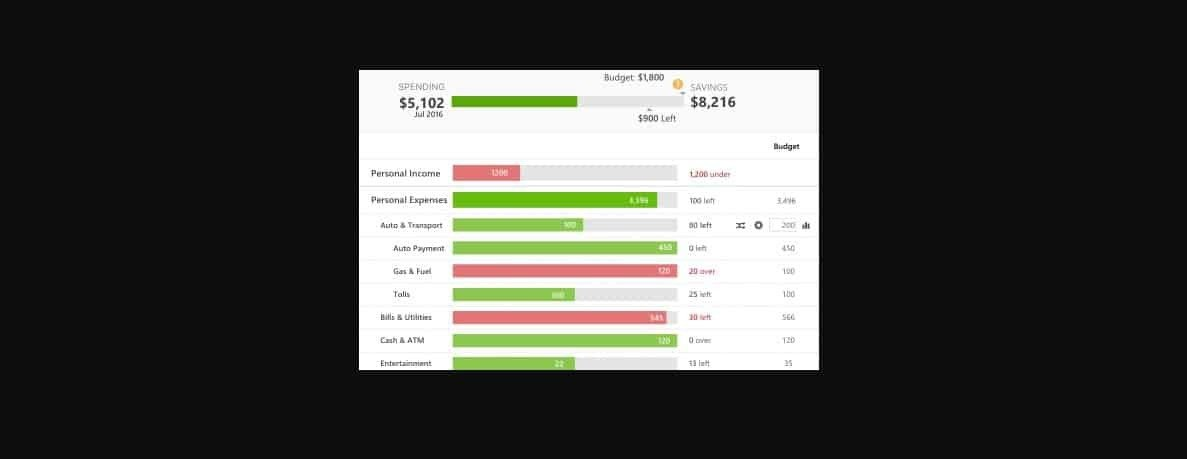 Top 20 Free and Paid Personal Finance Software: The Best of Personal