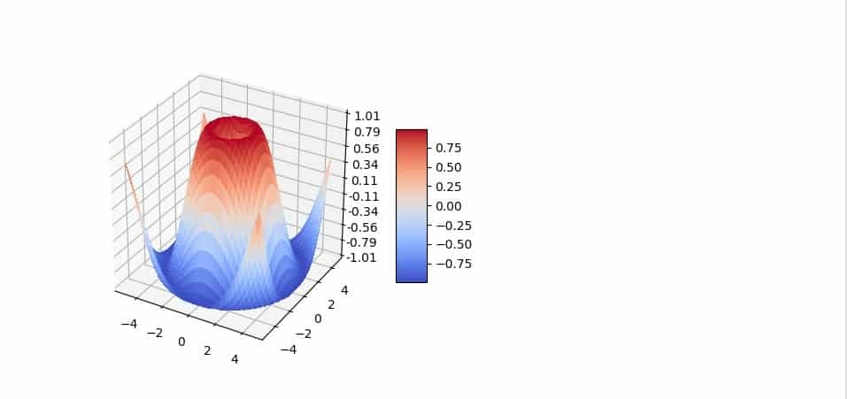 Matplotlib - Compare Reviews, Features, Pricing in 2019