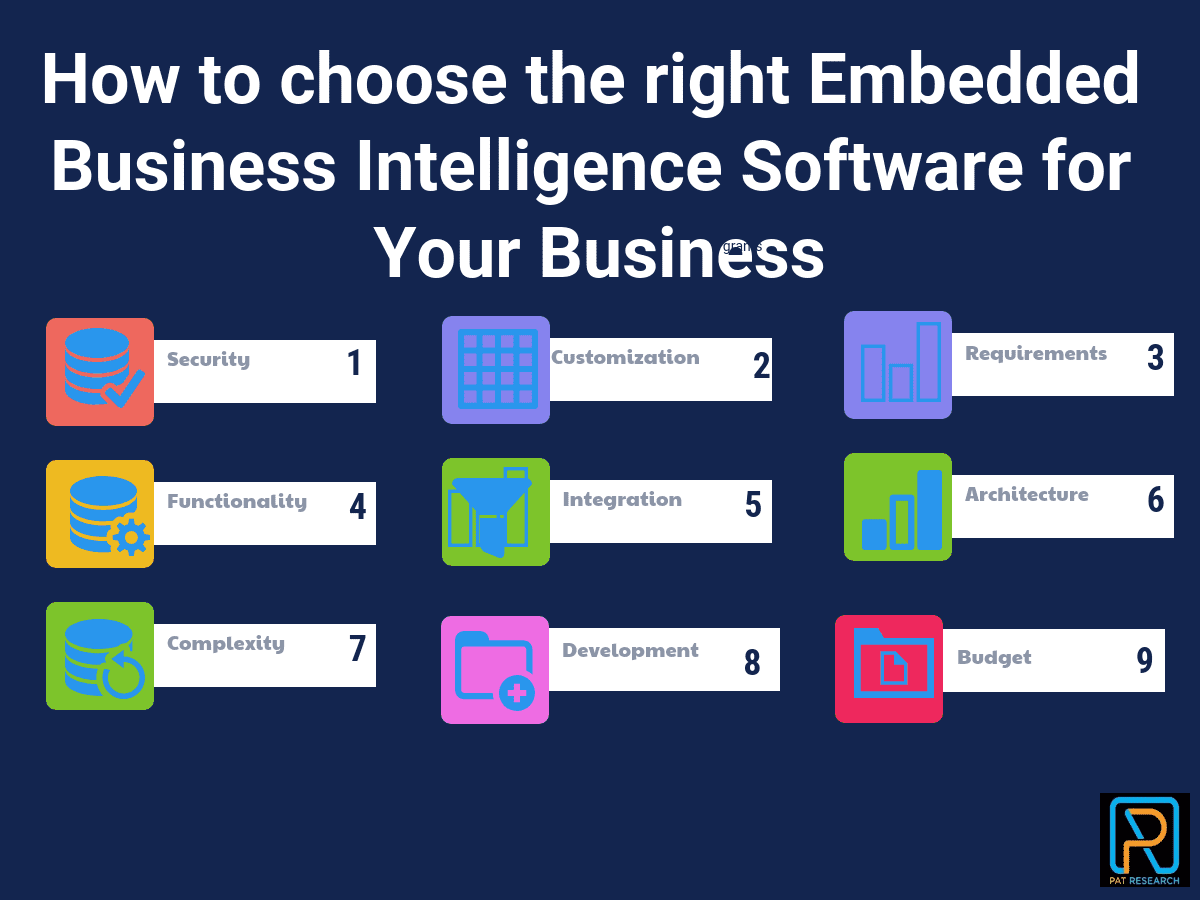 How to choose the right Embedded Business Intelligence Software