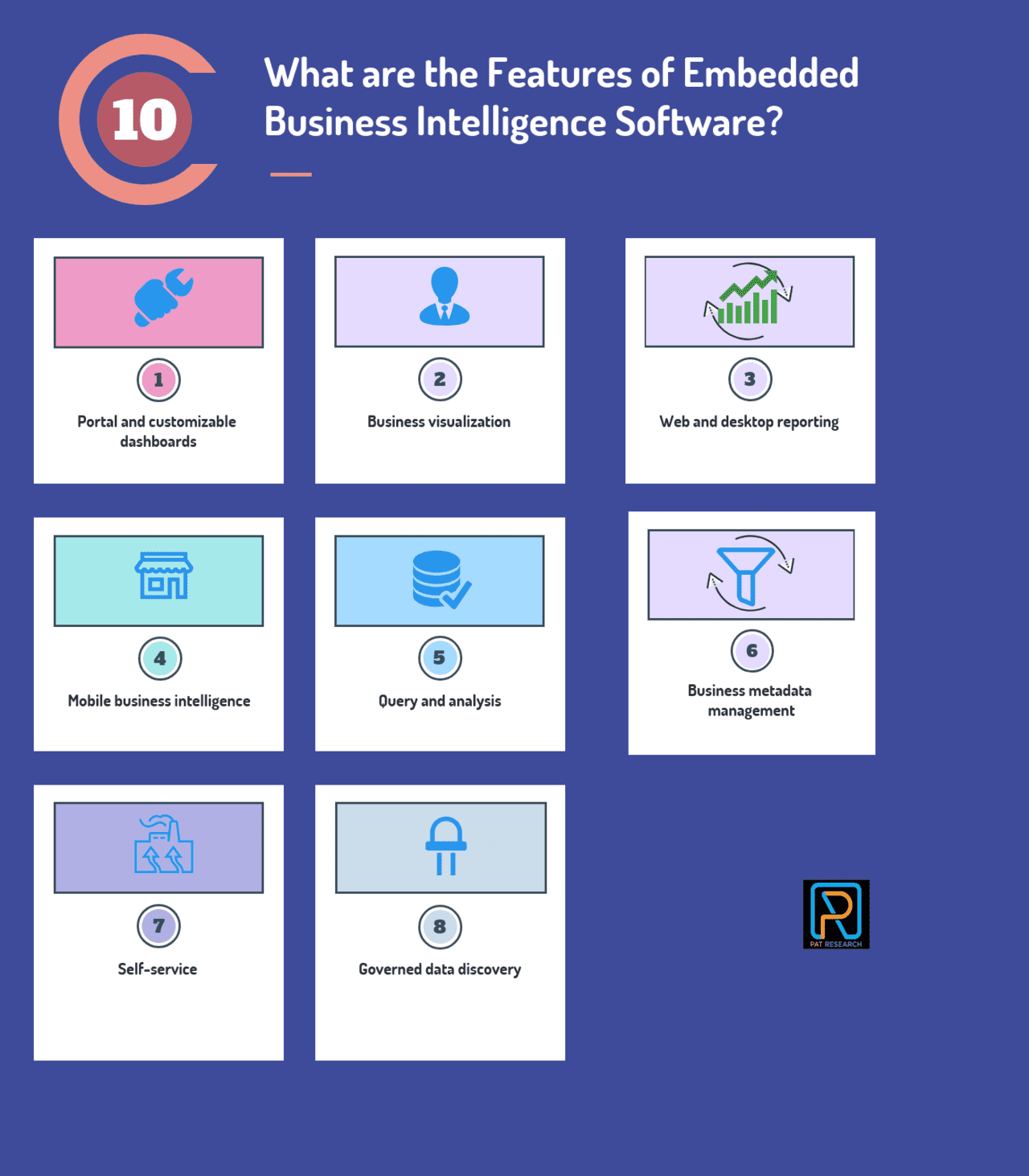 What are the Features of Embedded Business Intelligence Software?