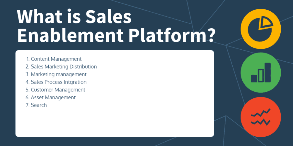 What are the Features of Sales Enablement Platform