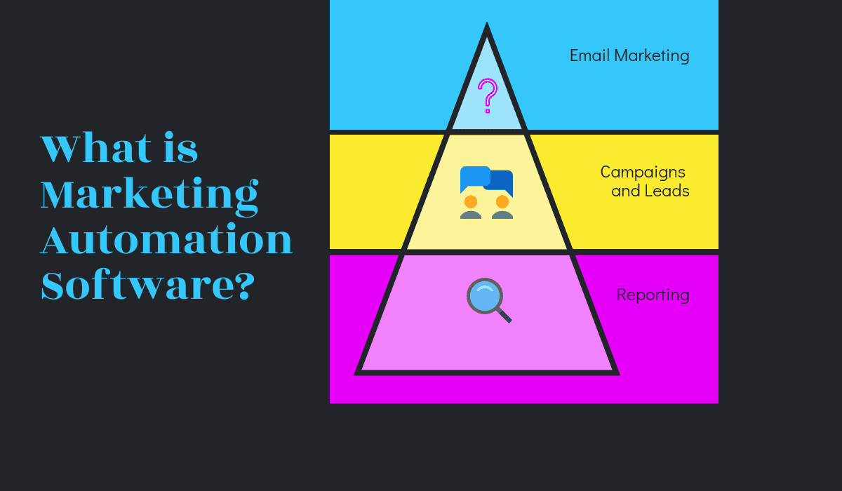 What is Marketing Automation Software