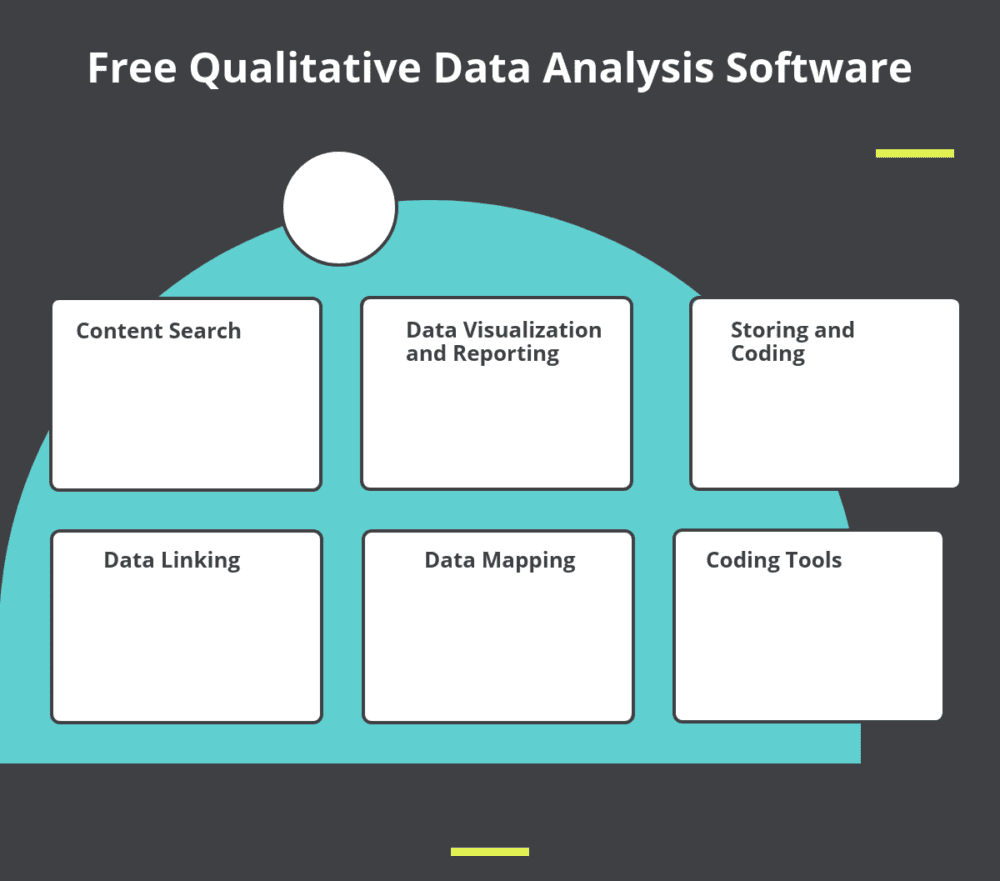 Top 19 Free Qualitative Data Analysis Software - Compare