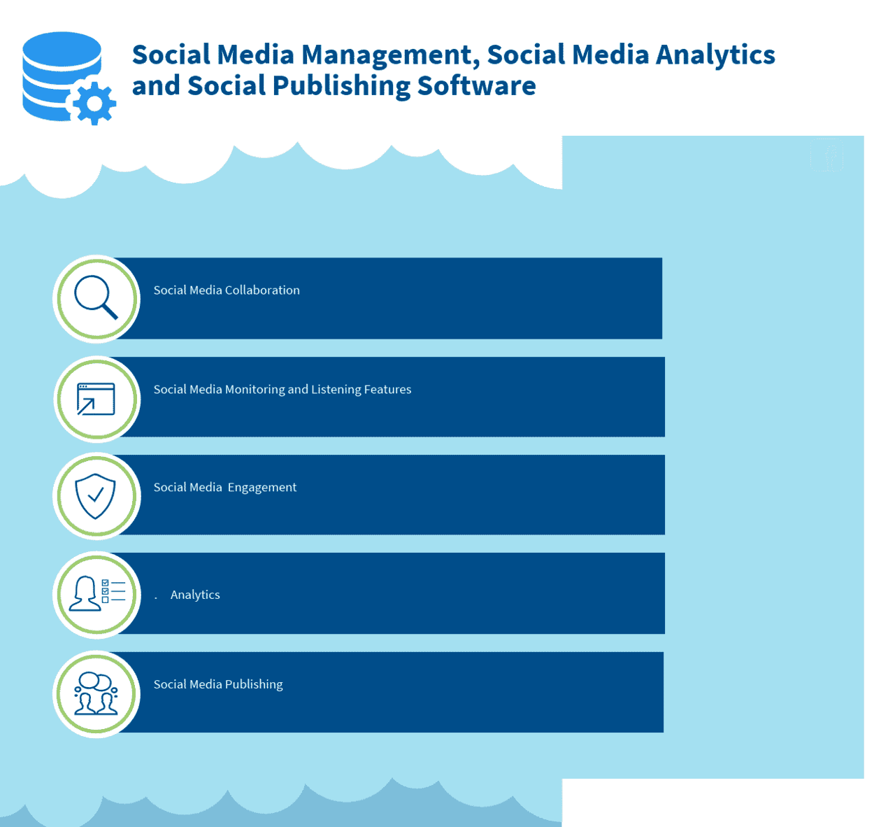 Free Social Media Management, Social Media Analytics and Social Publishing Software