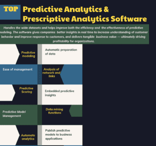 Predictive Analytics & Prescriptive Analytics Software