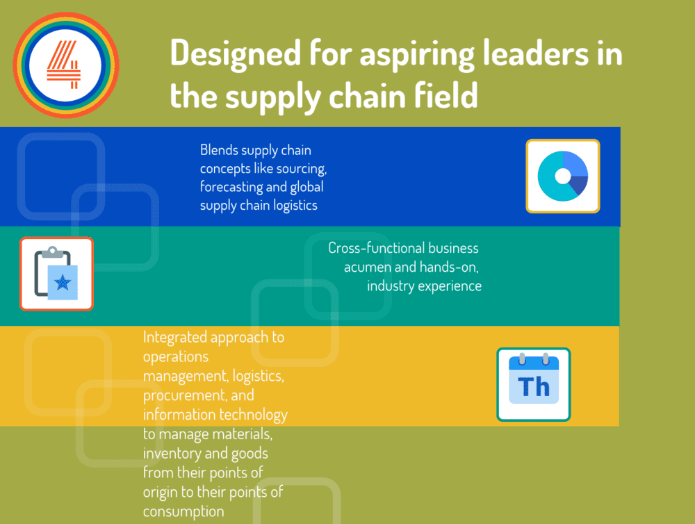Top 30 Supply Chain Masters Programs in 2018