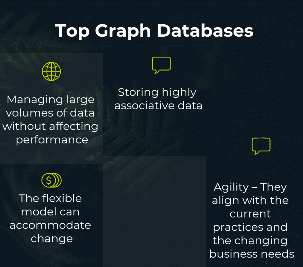 Top Graph Databases