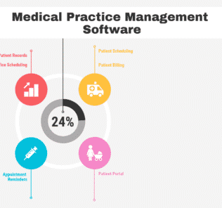 Top Medical Practice Management Software