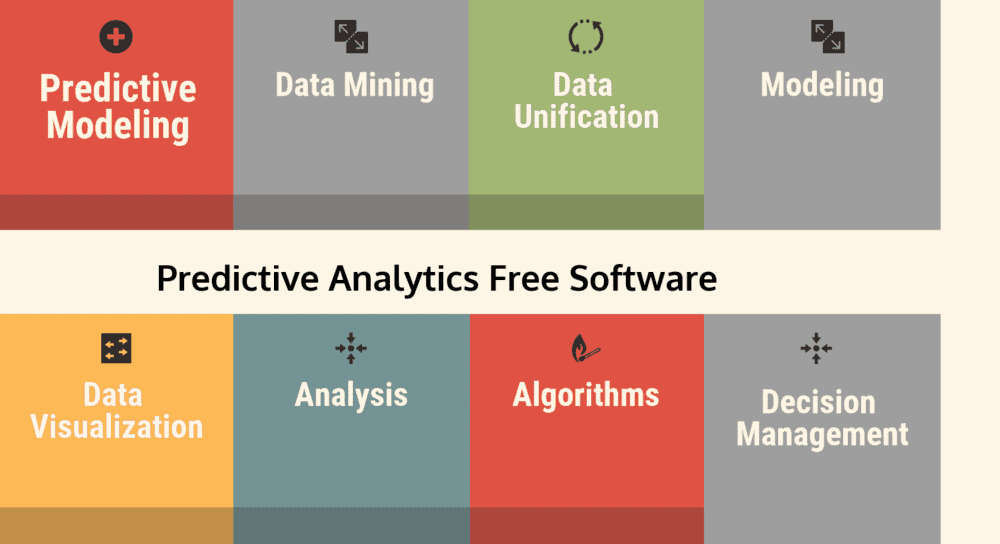 Top 24 Predictive Analytics Free Software - Compare Reviews