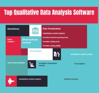 Top Qualitative Data Analysis Software