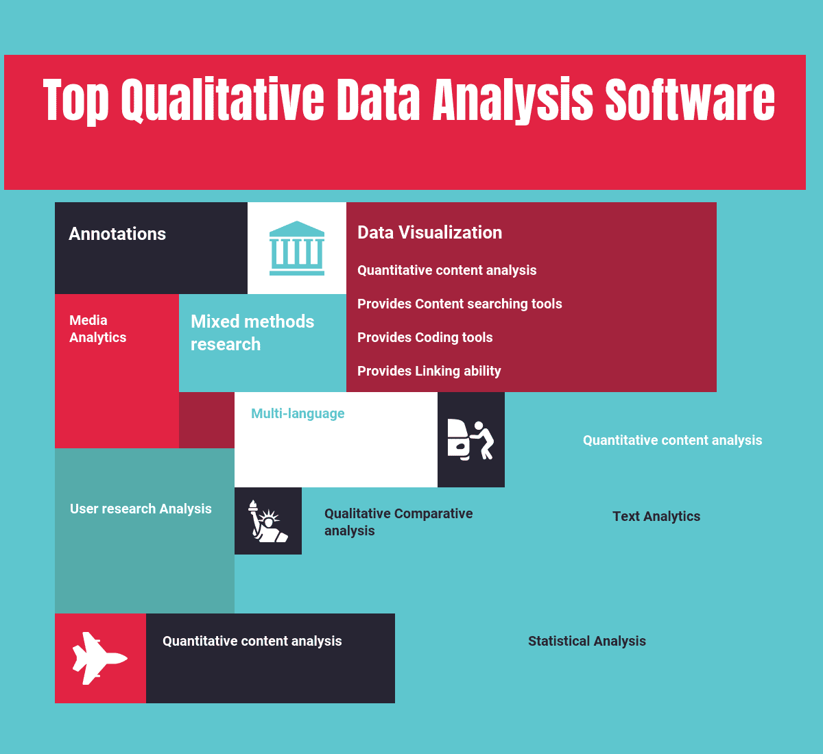 Top 14 Qualitative Data Analysis Software in 2021 ...