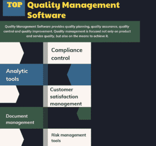 Top Quality Management Software