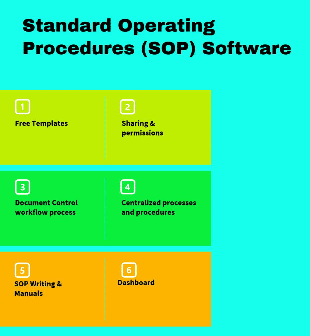 Top 13 Standard Operating Procedures (SOP) Software